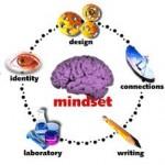mindset-tot-succes